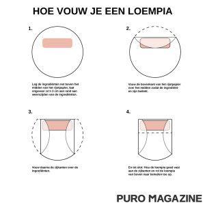 loempia-vouwen - Kuukskes